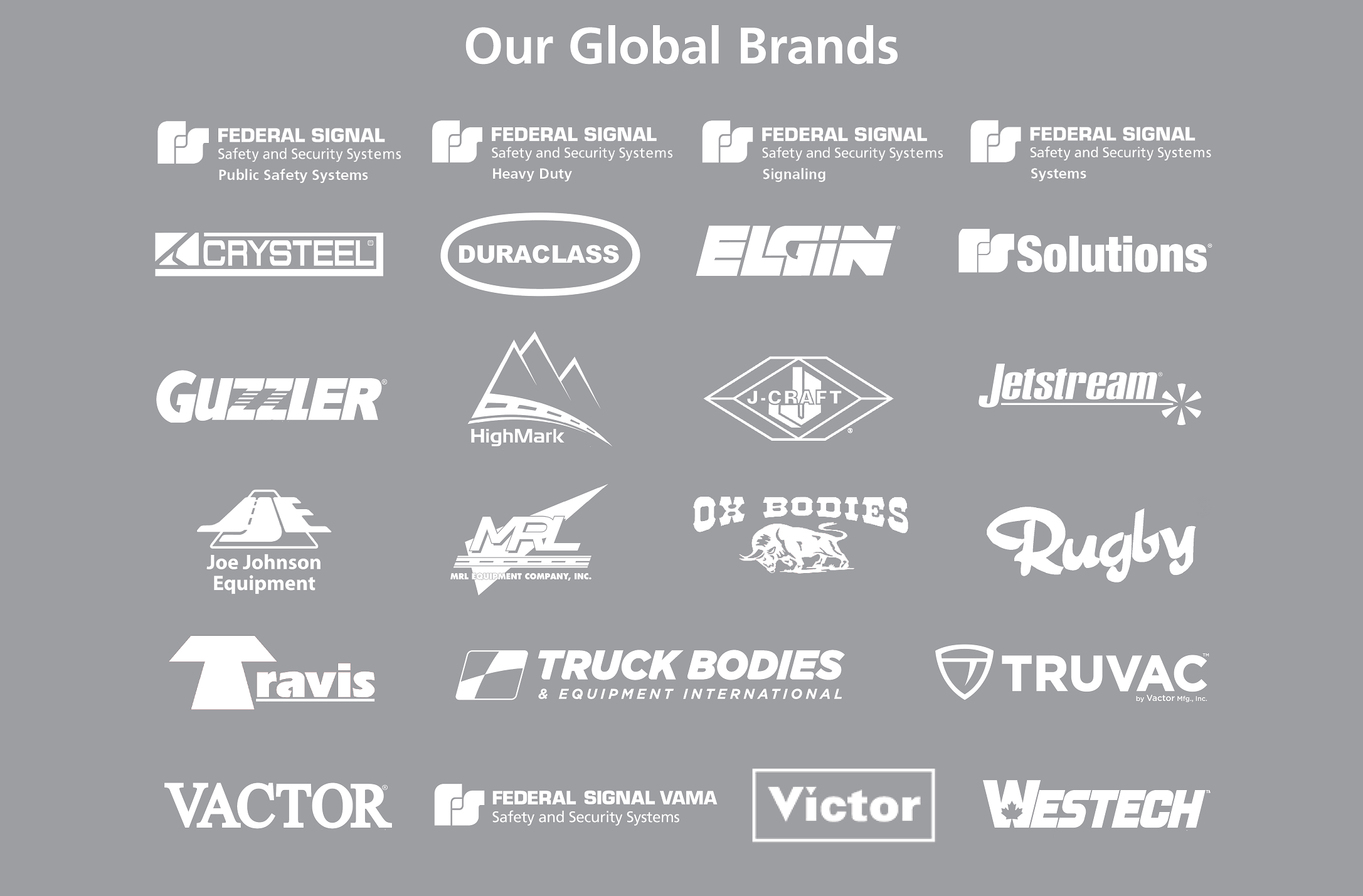 Our Global Brands 2019